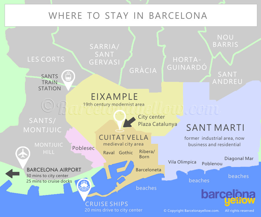 900x750_map_best_areas_to_stay_barcelona-spain
