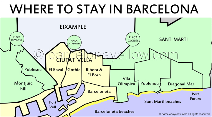 Where to stay in Barcelona - which area is best?
